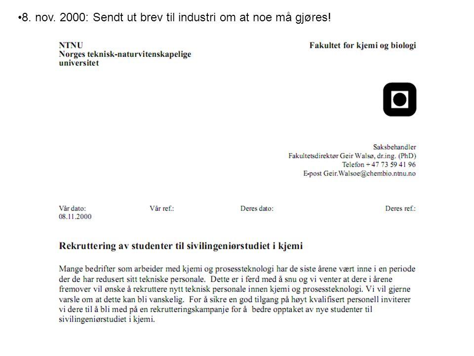 8. nov. 2000: Sendt ut brev til industri om at noe må gjøres!