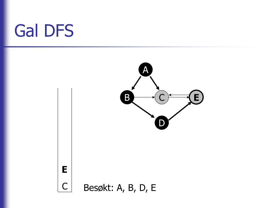 Gal DFS A BC E D ECEC Besøkt: A, B, D, E