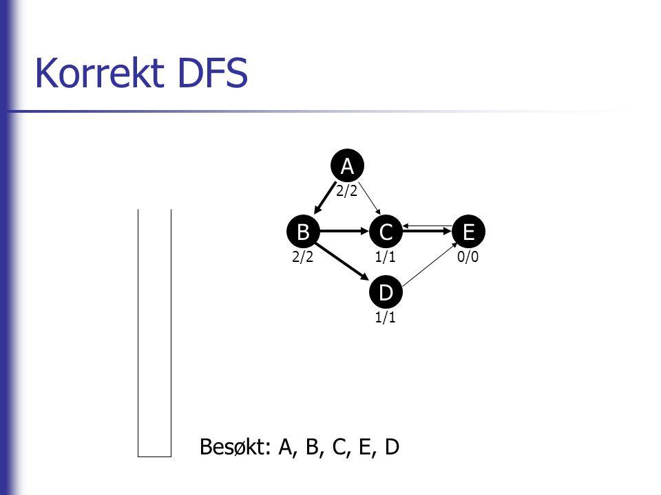 Korrekt DFS A BCE D Besøkt: A, B, C, E, D 2/2 1/10/0 1/1
