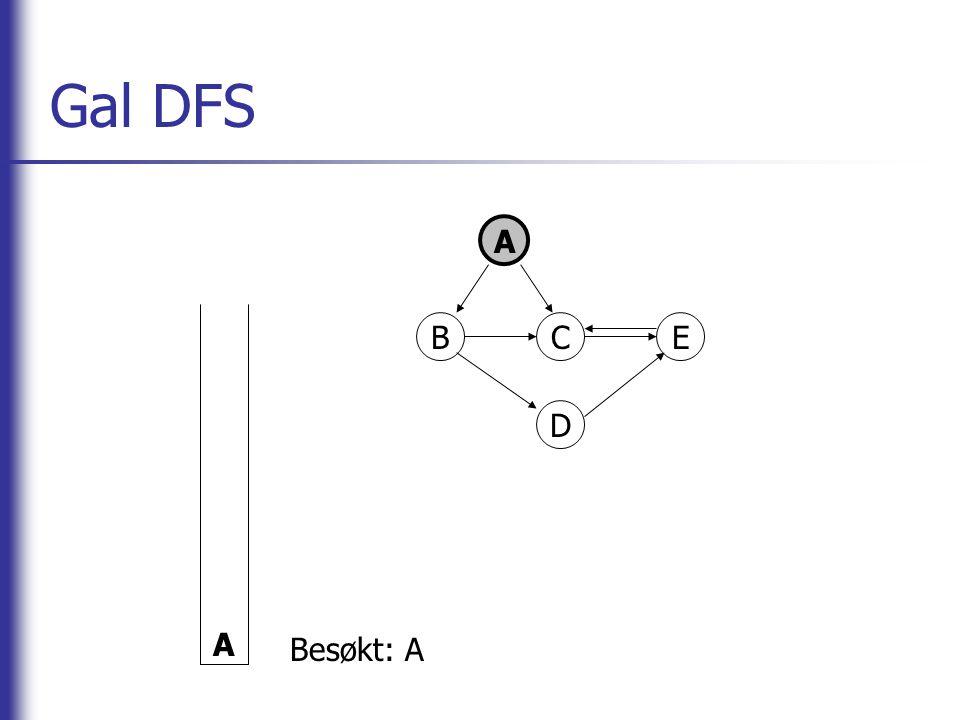 Gal DFS A B CE D BCBC Besøkt: A, B