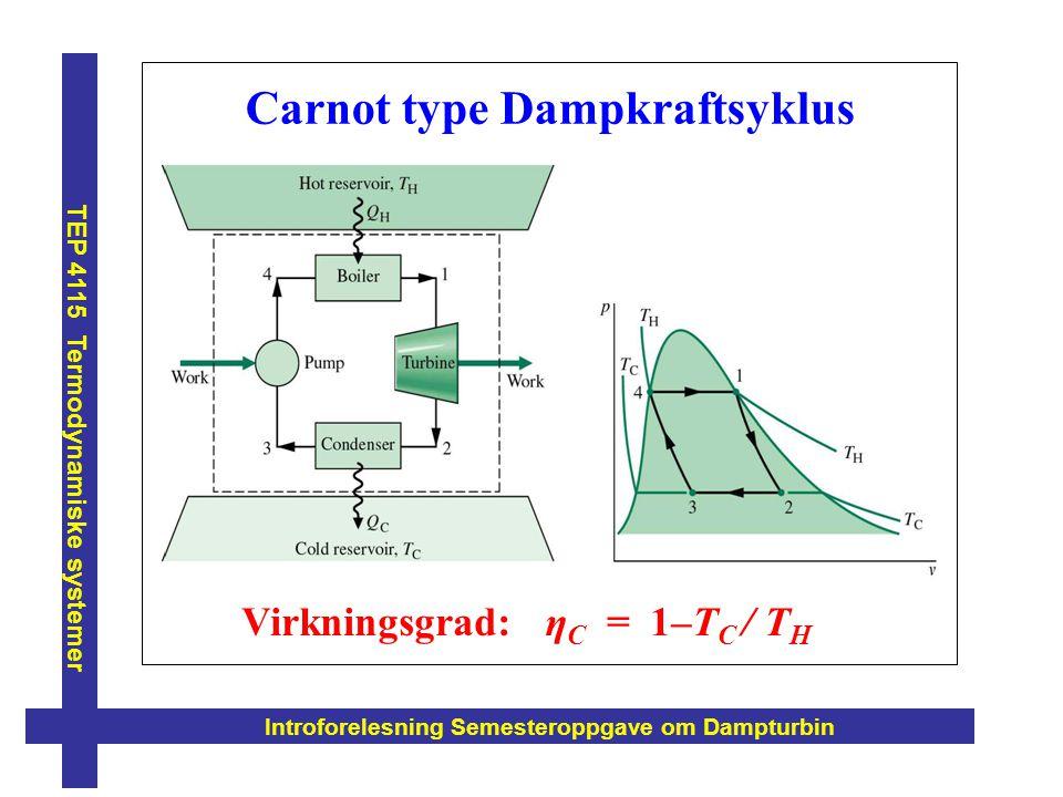 Introforelesning Semesteroppgave om Dampturbin TEP 4115 Termodynamiske systemer Carnot type Dampkraftsyklus Virkningsgrad: η C = 1–T C / T H