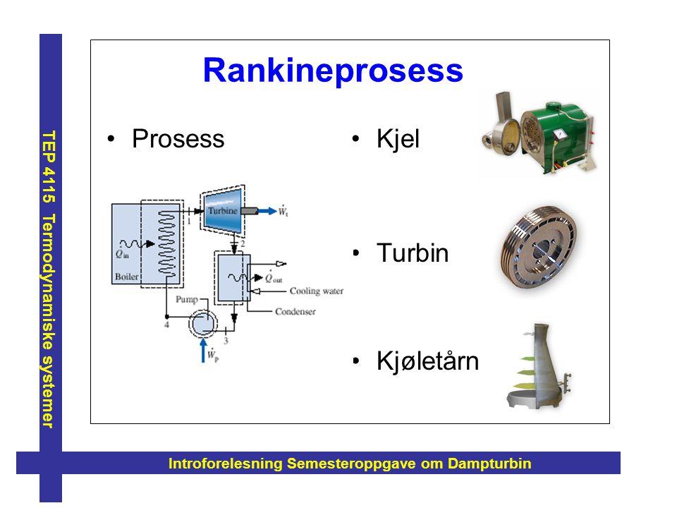 Introforelesning Semesteroppgave om Dampturbin TEP 4115 Termodynamiske systemer Rankineprosess ProsessKjel Turbin Kjøletårn