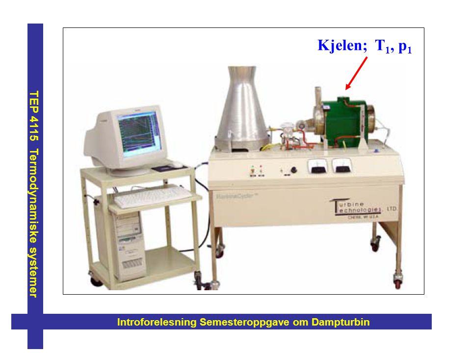 Introforelesning Semesteroppgave om Dampturbin TEP 4115 Termodynamiske systemer Kjelen; T 1, p 1