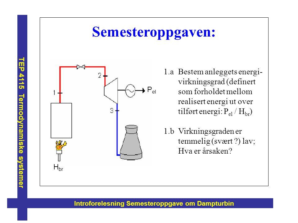 Introforelesning Semesteroppgave om Dampturbin TEP 4115 Termodynamiske systemer Semesteroppgaven: 1.aBestem anleggets energi- virkningsgrad (definert