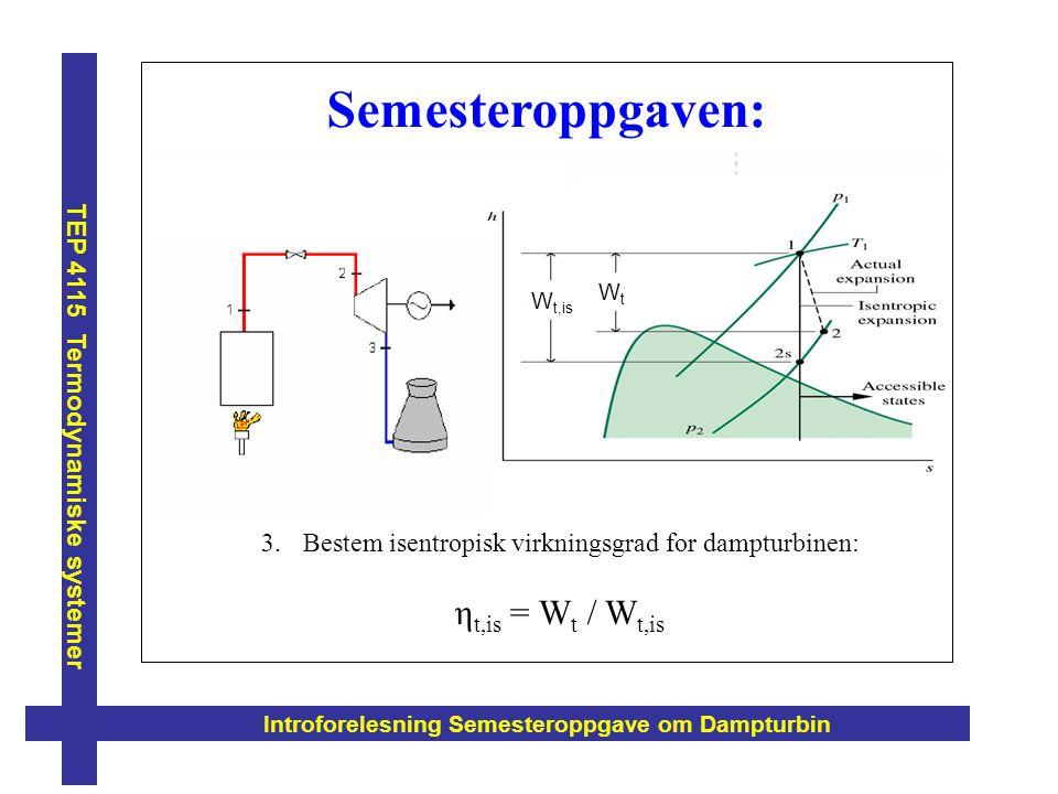Introforelesning Semesteroppgave om Dampturbin TEP 4115 Termodynamiske systemer Semesteroppgaven: 3.Bestem isentropisk virkningsgrad for dampturbinen: