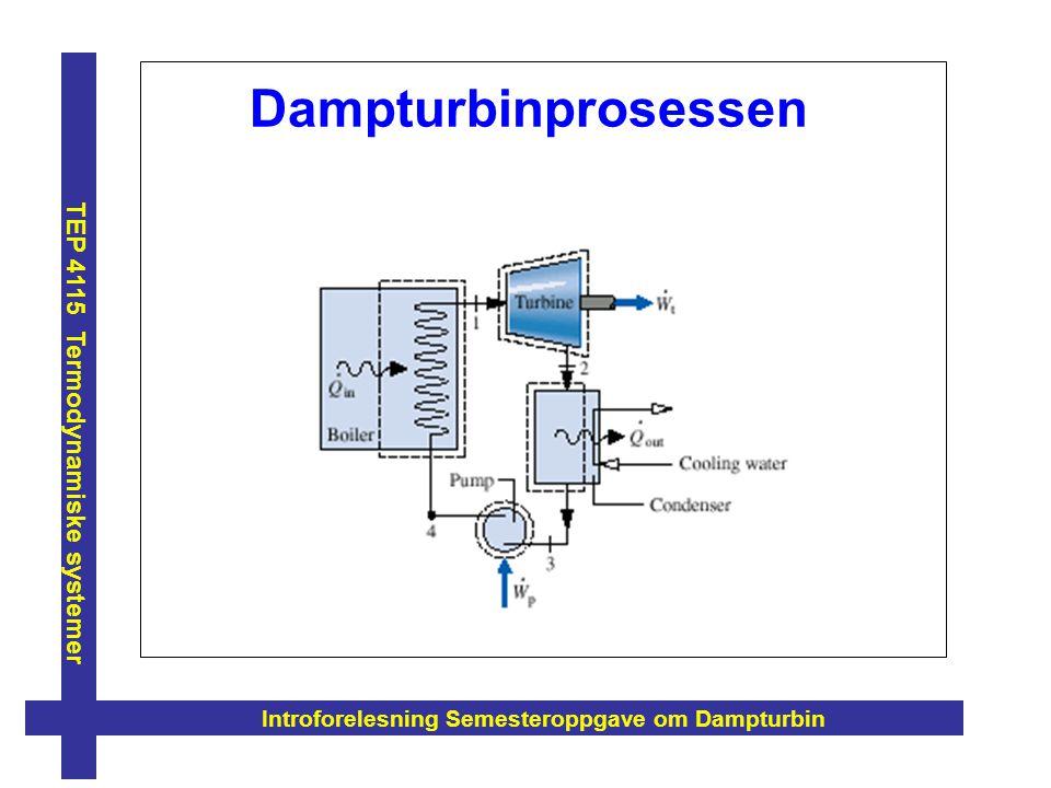 Introforelesning Semesteroppgave om Dampturbin TEP 4115 Termodynamiske systemer Dampturbinprosessen