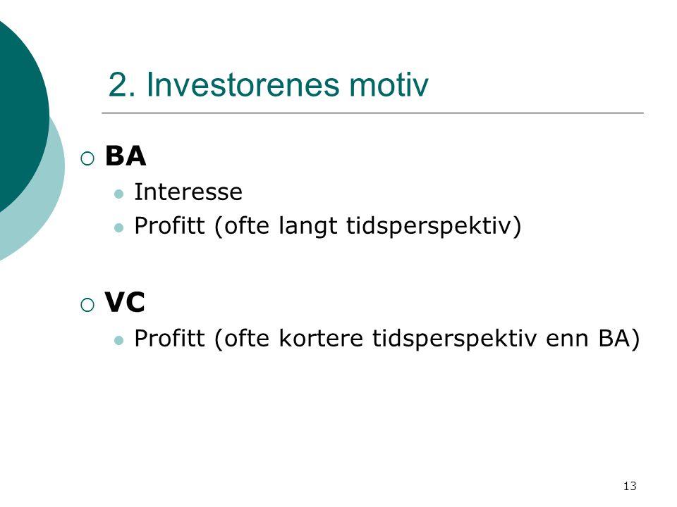 13 2. Investorenes motiv  BA Interesse Profitt (ofte langt tidsperspektiv)  VC Profitt (ofte kortere tidsperspektiv enn BA)