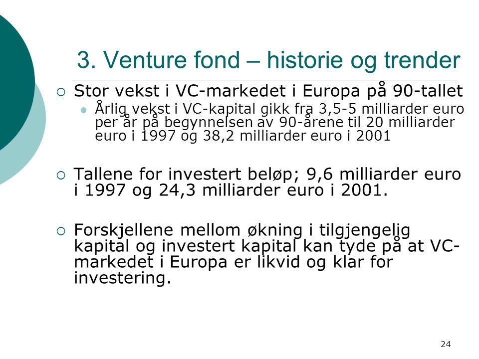 24 3. Venture fond – historie og trender  Stor vekst i VC-markedet i Europa på 90-tallet Årlig vekst i VC-kapital gikk fra 3,5-5 milliarder euro per