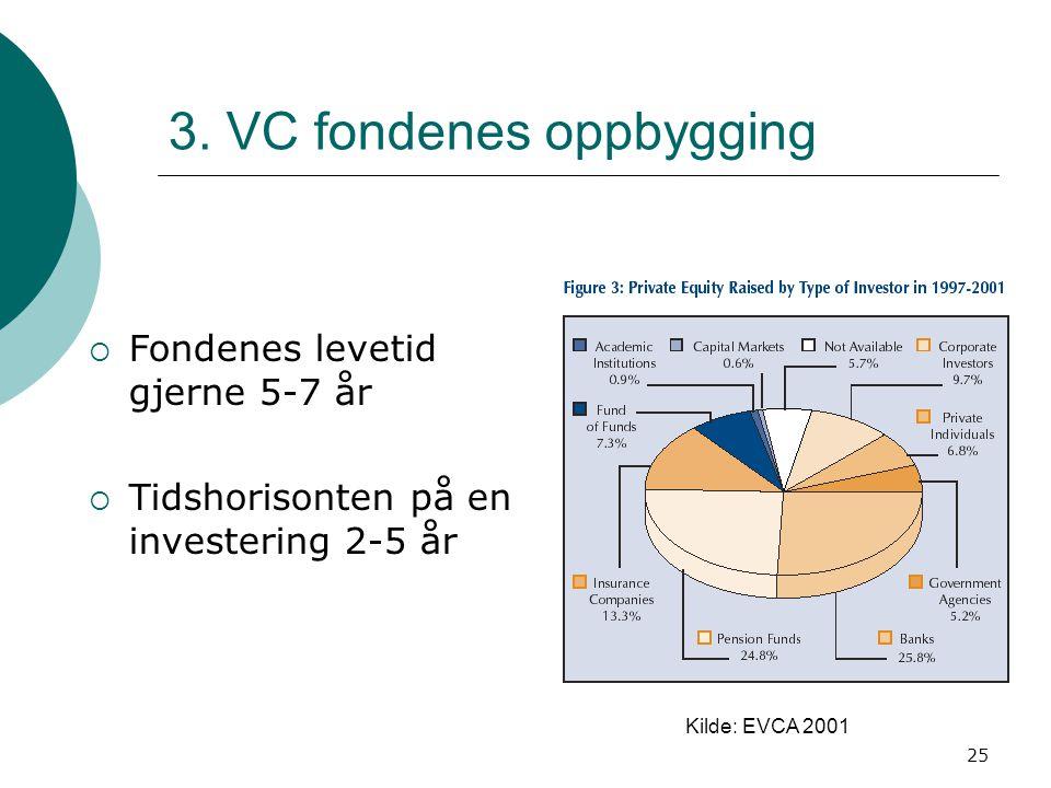 25 3. VC fondenes oppbygging Kilde: EVCA 2001  Fondenes levetid gjerne 5-7 år  Tidshorisonten på en investering 2-5 år