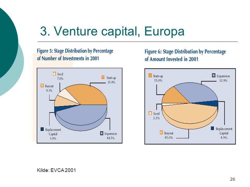 26 3. Venture capital, Europa Kilde: EVCA 2001