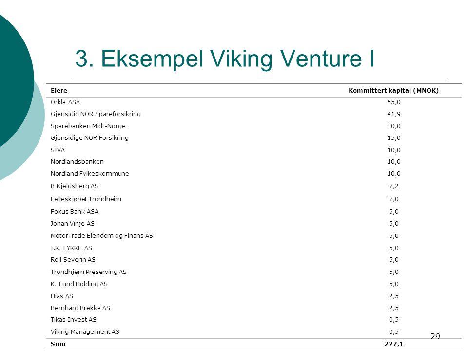 29 3. Eksempel Viking Venture I EiereKommittert kapital (MNOK) Orkla ASA55,0 Gjensidig NOR Spareforsikring41,9 Sparebanken Midt-Norge30,0 Gjensidige N