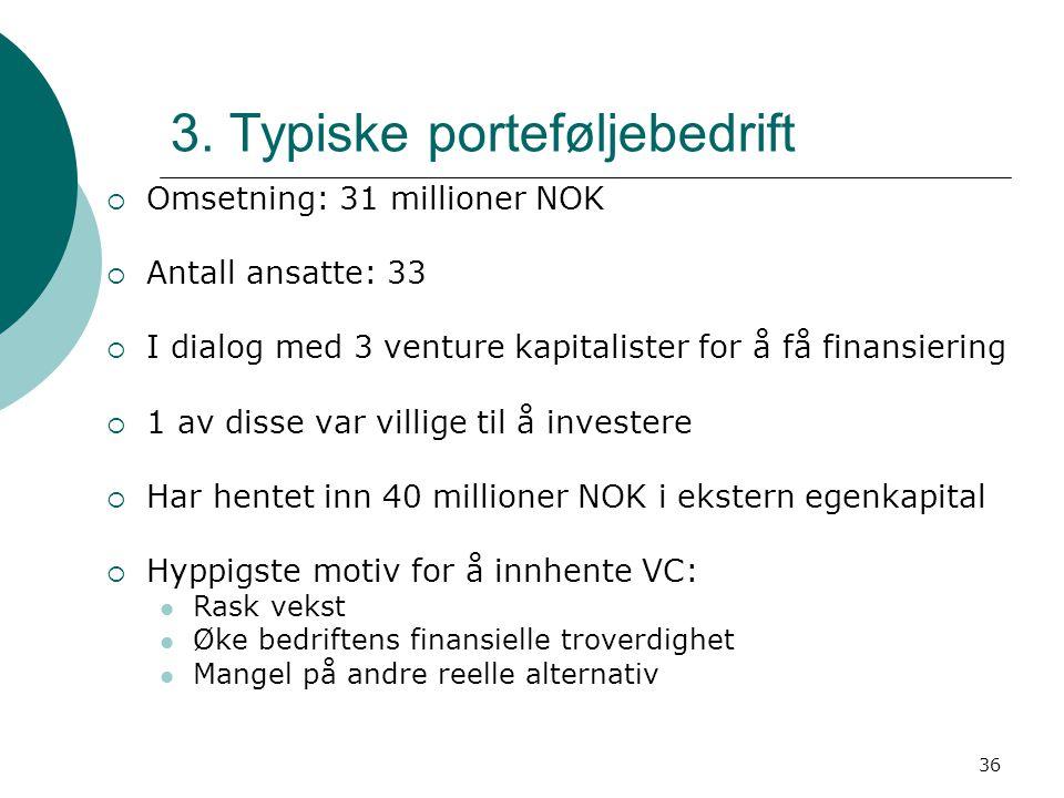 36 3. Typiske porteføljebedrift  Omsetning: 31 millioner NOK  Antall ansatte: 33  I dialog med 3 venture kapitalister for å få finansiering  1 av