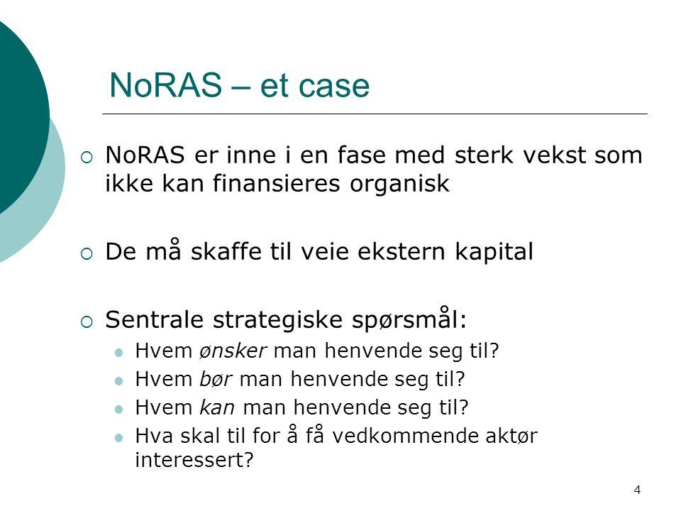 4 NoRAS – et case  NoRAS er inne i en fase med sterk vekst som ikke kan finansieres organisk  De må skaffe til veie ekstern kapital  Sentrale strat