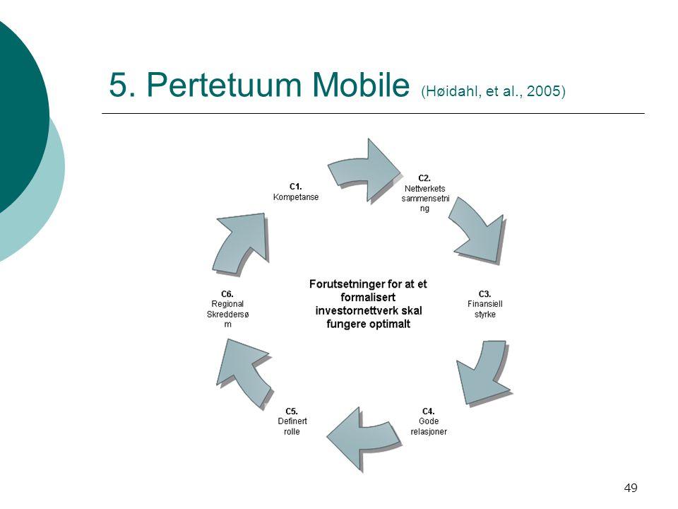 49 5. Pertetuum Mobile (Høidahl, et al., 2005)