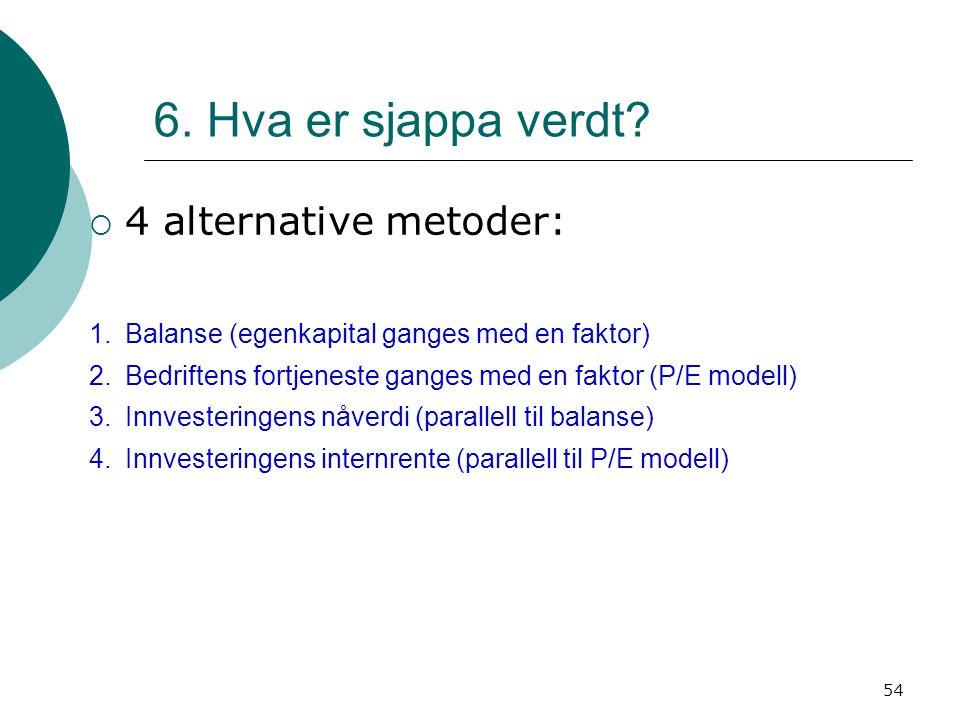 54 6. Hva er sjappa verdt?  4 alternative metoder: 1.Balanse (egenkapital ganges med en faktor) 2.Bedriftens fortjeneste ganges med en faktor (P/E mo