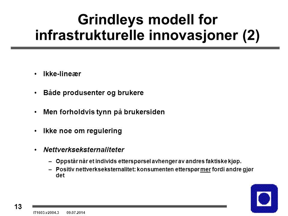 13 IT1603.v2004.3 09.07.2014 Grindleys modell for infrastrukturelle innovasjoner (2) Ikke-lineær Både produsenter og brukere Men forholdvis tynn på br