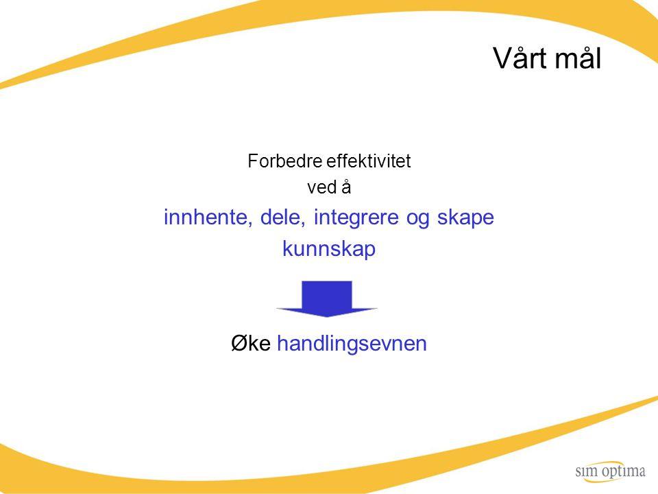 Vårt mål Forbedre effektivitet ved å innhente, dele, integrere og skape kunnskap Øke handlingsevnen