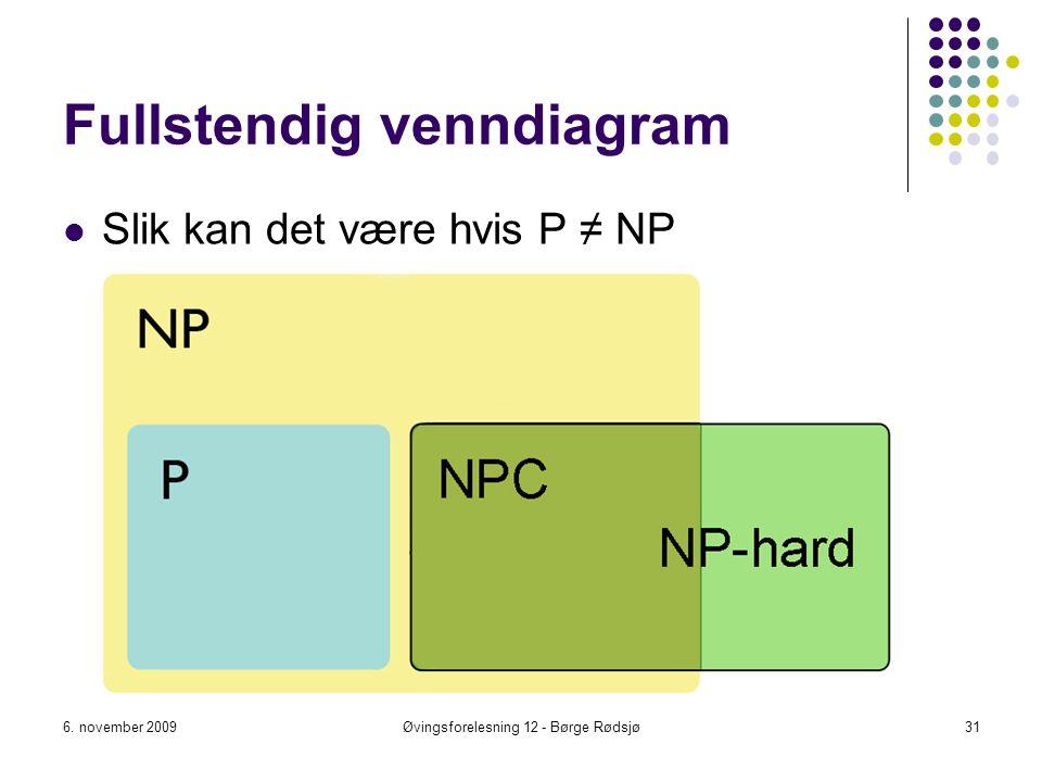 Fullstendig venndiagram Slik kan det være hvis P ≠ NP 6. november 2009Øvingsforelesning 12 - Børge Rødsjø31