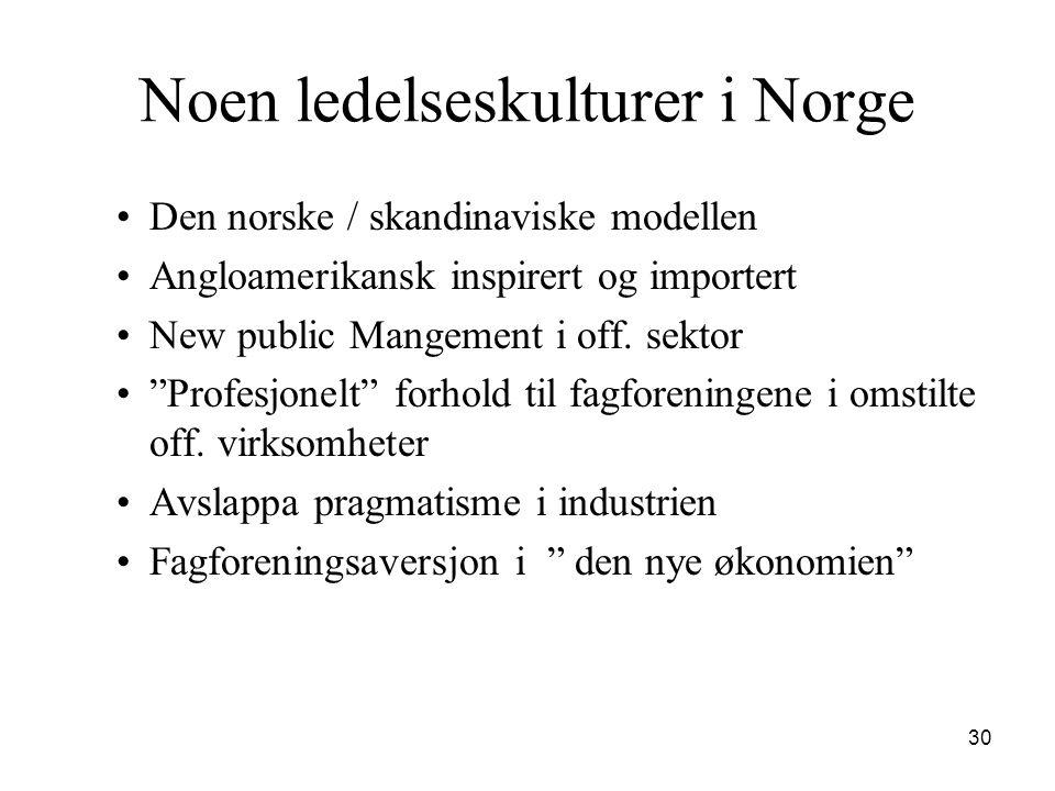 30 Noen ledelseskulturer i Norge Den norske / skandinaviske modellen Angloamerikansk inspirert og importert New public Mangement i off.