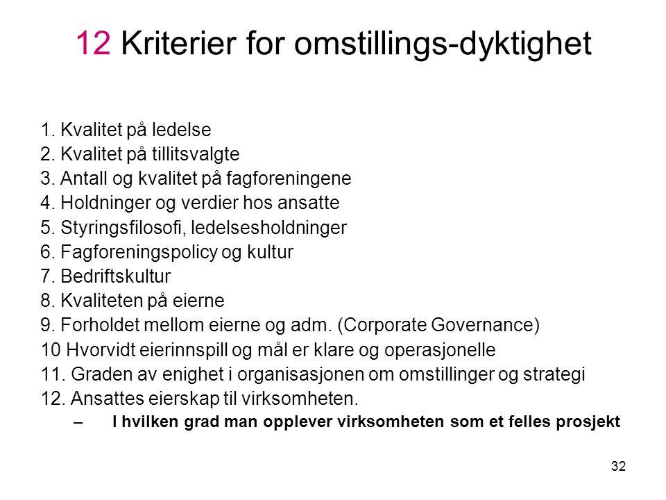 32 12 Kriterier for omstillings-dyktighet 1.Kvalitet på ledelse 2.