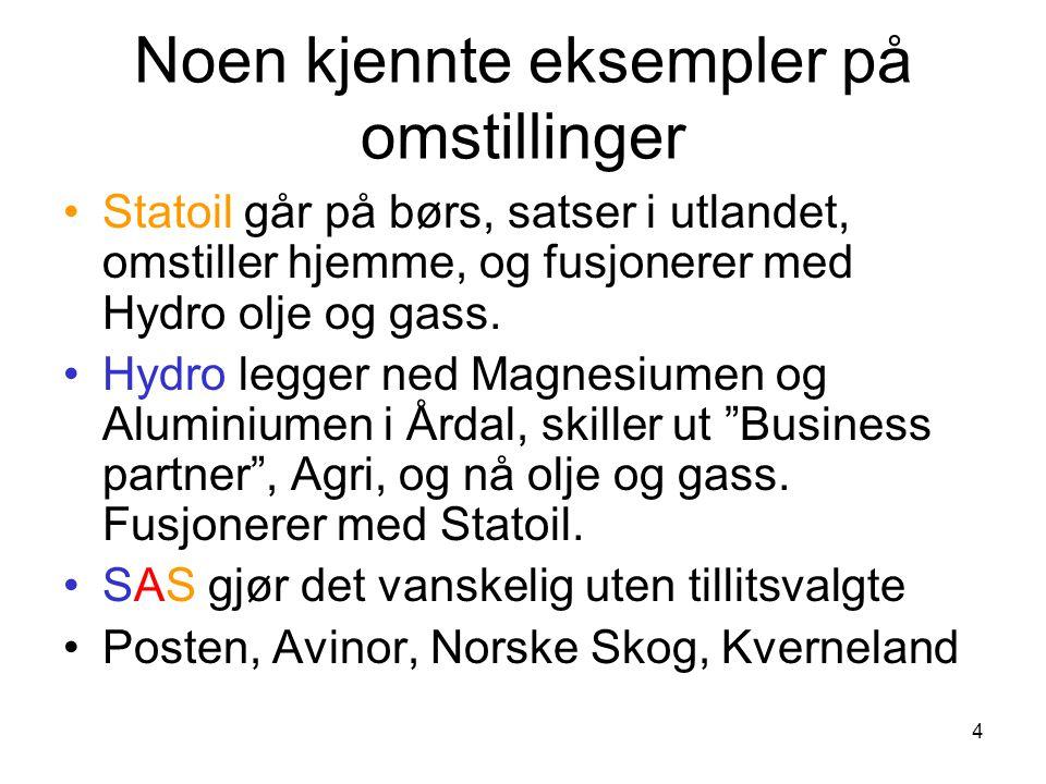 4 Noen kjennte eksempler på omstillinger Statoil går på børs, satser i utlandet, omstiller hjemme, og fusjonerer med Hydro olje og gass.