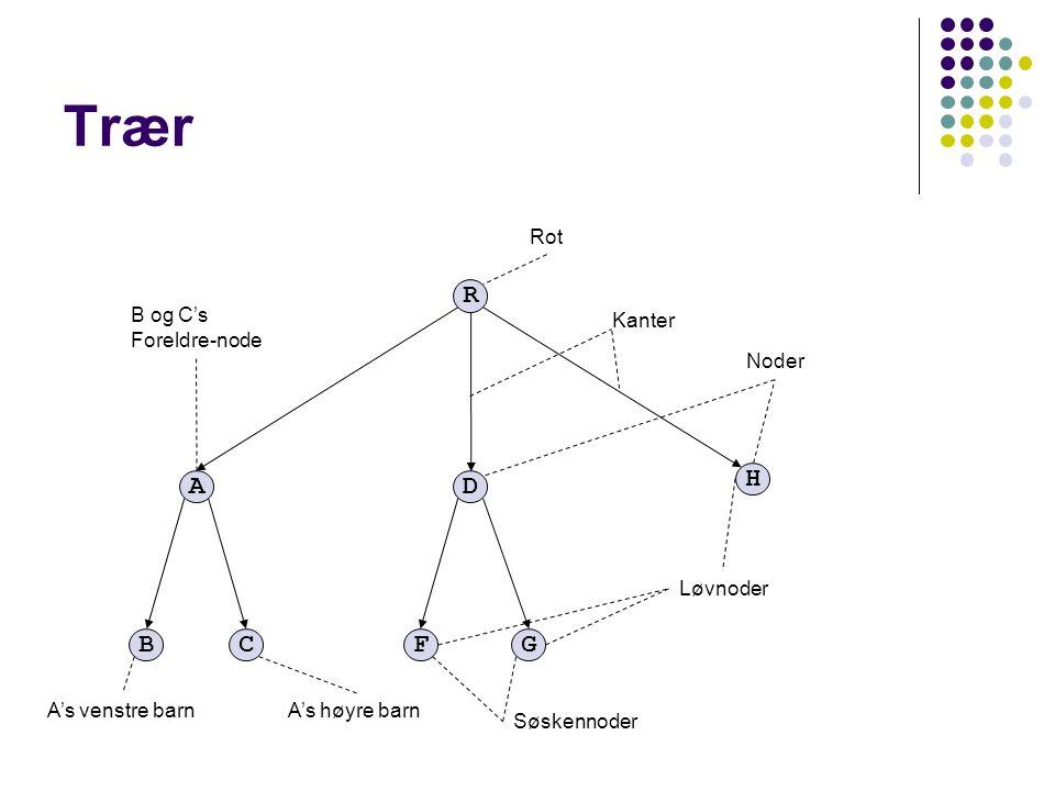 Trær Hver node har 0 eller flere barne-noder Et tre med n noder har n-1 kanter Et tre med maks m barn kalles et m-tre Et spesialtilfelle av dette er 2-treet som kalles et binært tre