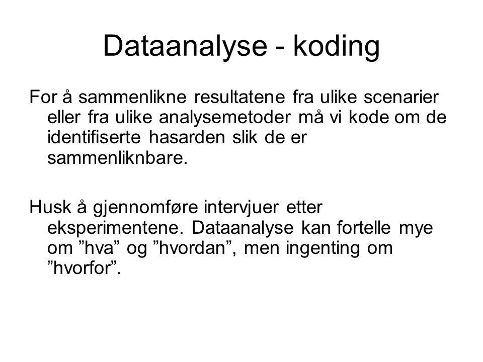 Dataanalyse - koding For å sammenlikne resultatene fra ulike scenarier eller fra ulike analysemetoder må vi kode om de identifiserte hasarden slik de