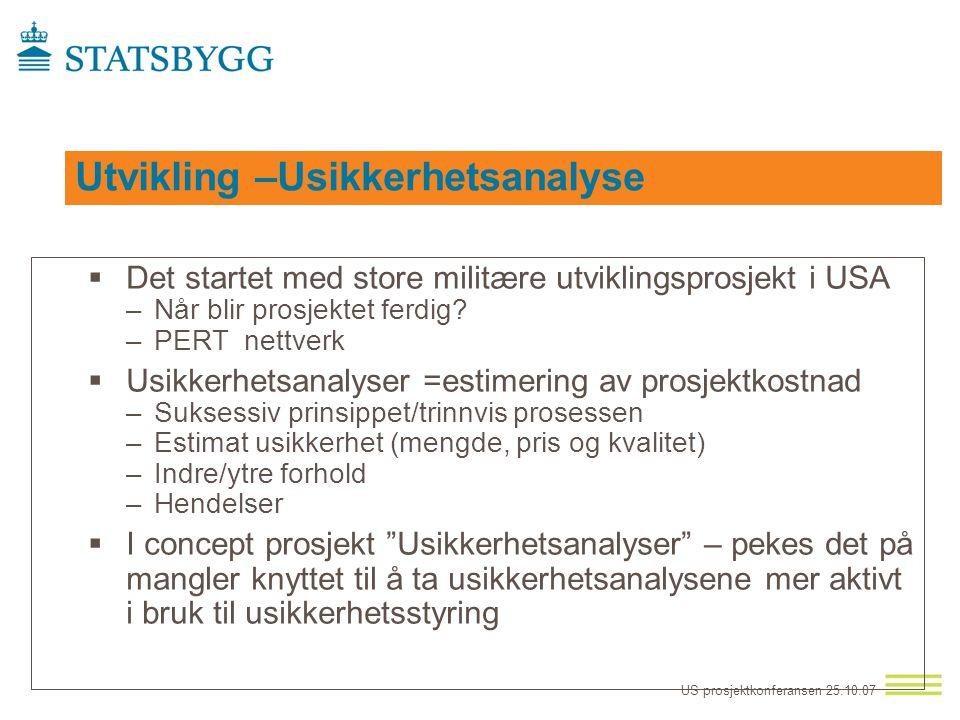 US prosjektkonferansen 25.10.07 Praktisk usikkerhetsstyring – hva handler det om?  Historisk tilbakeblikk fra usikkerhetsanalyse til usikkerhetsstyri