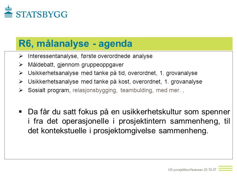 US prosjektkonferansen 25.10.07 Case R6, Jens-Petter Lund  Nytt Regjeringsbygg trinn 6 – kort om prosjektet  R6 – fra teori til praksis –Oppstartsse