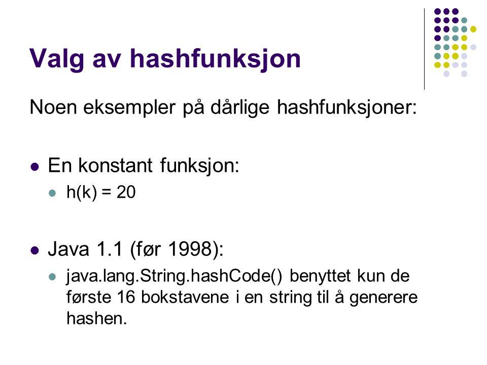 Valg av hashfunksjon Noen eksempler på dårlige hashfunksjoner: En konstant funksjon: h(k) = 20 Java 1.1 (før 1998): java.lang.String.hashCode() benyttet kun de første 16 bokstavene i en string til å generere hashen.