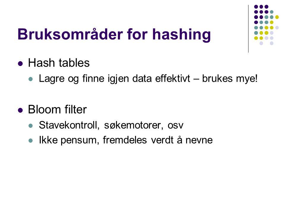 Bruksområder for hashing Hash tables Lagre og finne igjen data effektivt – brukes mye.