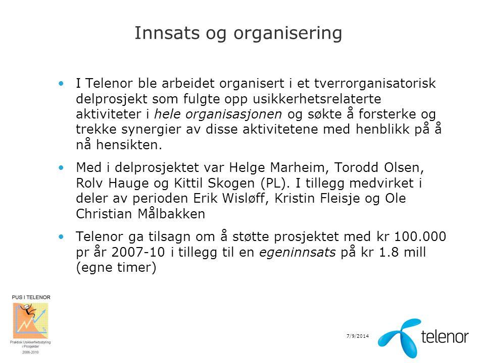 7/9/2014 Innsats og organisering I Telenor ble arbeidet organisert i et tverrorganisatorisk delprosjekt som fulgte opp usikkerhetsrelaterte aktivitete