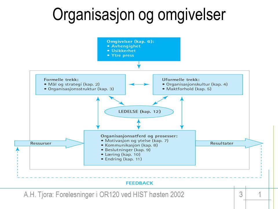 A.H. Tjora: Forelesninger i OR120 ved HIST høsten 200231 Organisasjon og omgivelser
