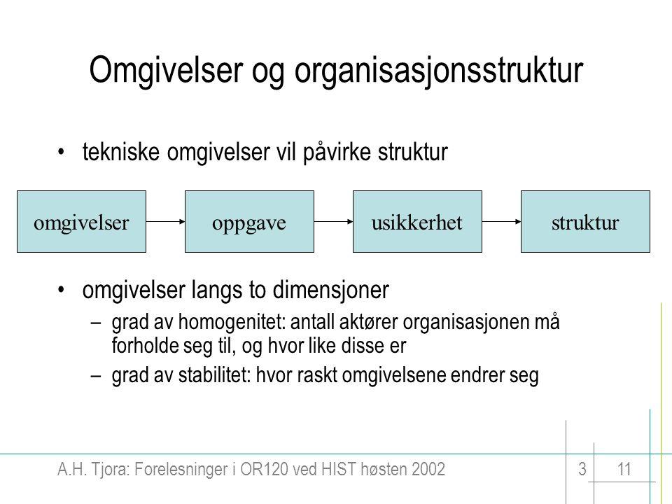 A.H. Tjora: Forelesninger i OR120 ved HIST høsten 2002311 Omgivelser og organisasjonsstruktur tekniske omgivelser vil påvirke struktur omgivelser lang