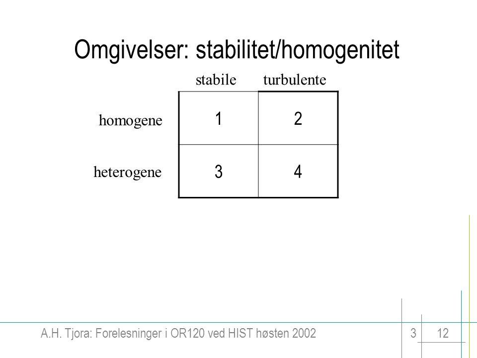 A.H. Tjora: Forelesninger i OR120 ved HIST høsten 2002312 Omgivelser: stabilitet/homogenitet 12 34 stabileturbulente homogene heterogene