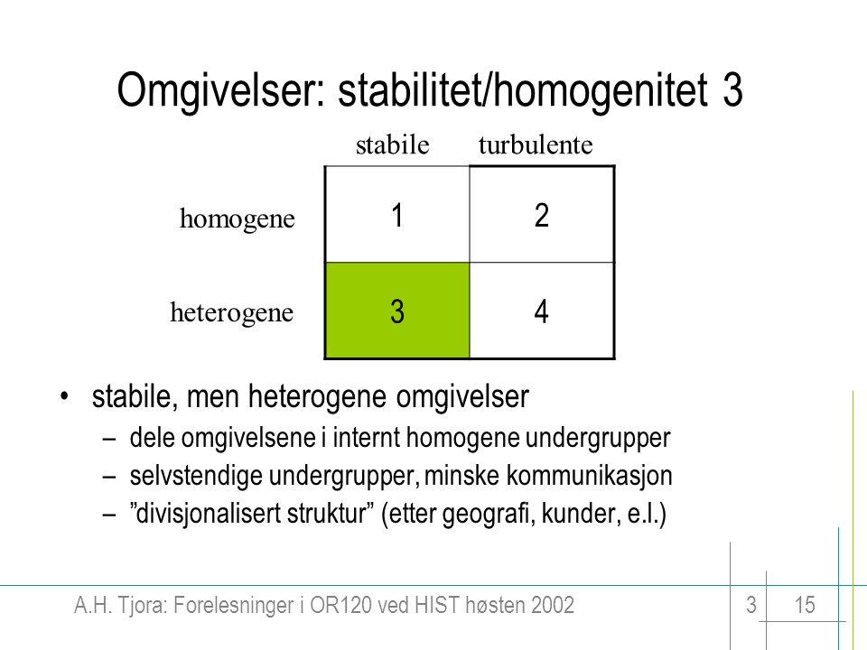 A.H. Tjora: Forelesninger i OR120 ved HIST høsten 2002315 Omgivelser: stabilitet/homogenitet 3 12 34 stabileturbulente homogene heterogene stabile, me