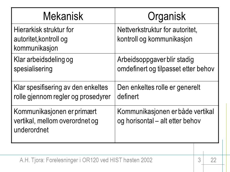 A.H. Tjora: Forelesninger i OR120 ved HIST høsten 2002322 MekaniskOrganisk Hierarkisk struktur for autoritet,kontroll og kommunikasjon Nettverkstruktu