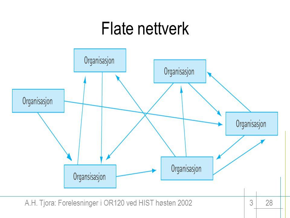 A.H. Tjora: Forelesninger i OR120 ved HIST høsten 2002328 Flate nettverk