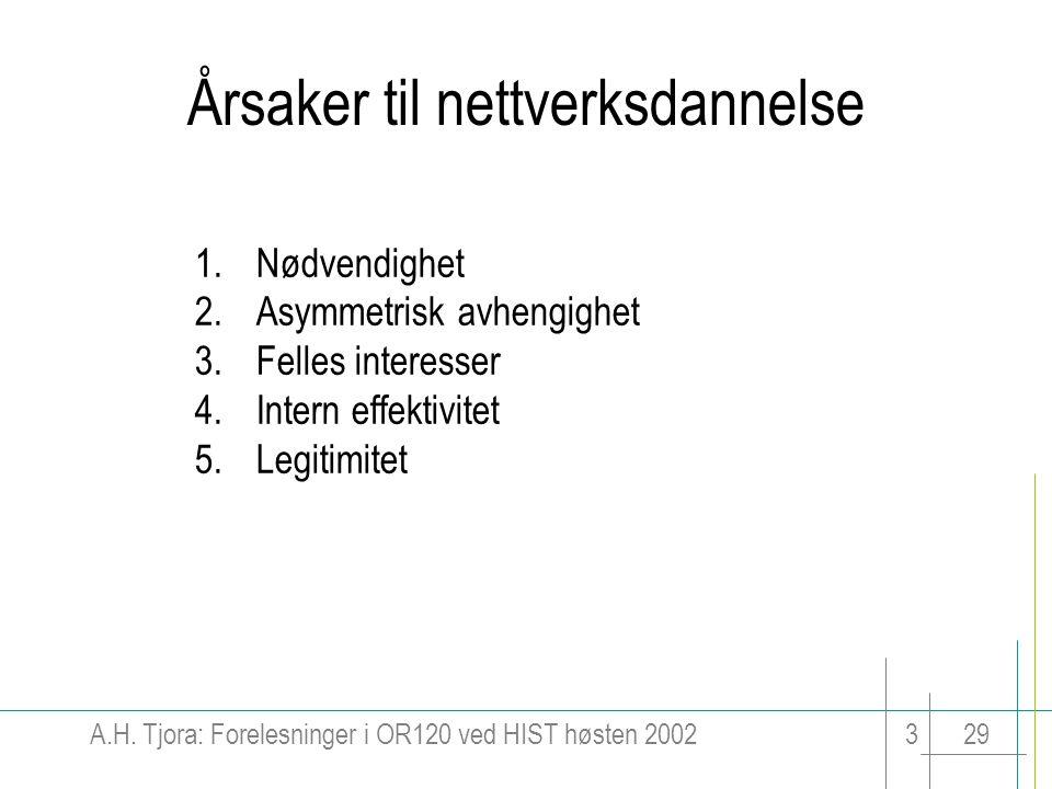 A.H. Tjora: Forelesninger i OR120 ved HIST høsten 2002329 Årsaker til nettverksdannelse 1.Nødvendighet 2.Asymmetrisk avhengighet 3.Felles interesser 4