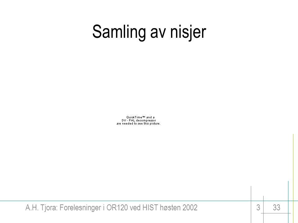 A.H. Tjora: Forelesninger i OR120 ved HIST høsten 2002333 Samling av nisjer