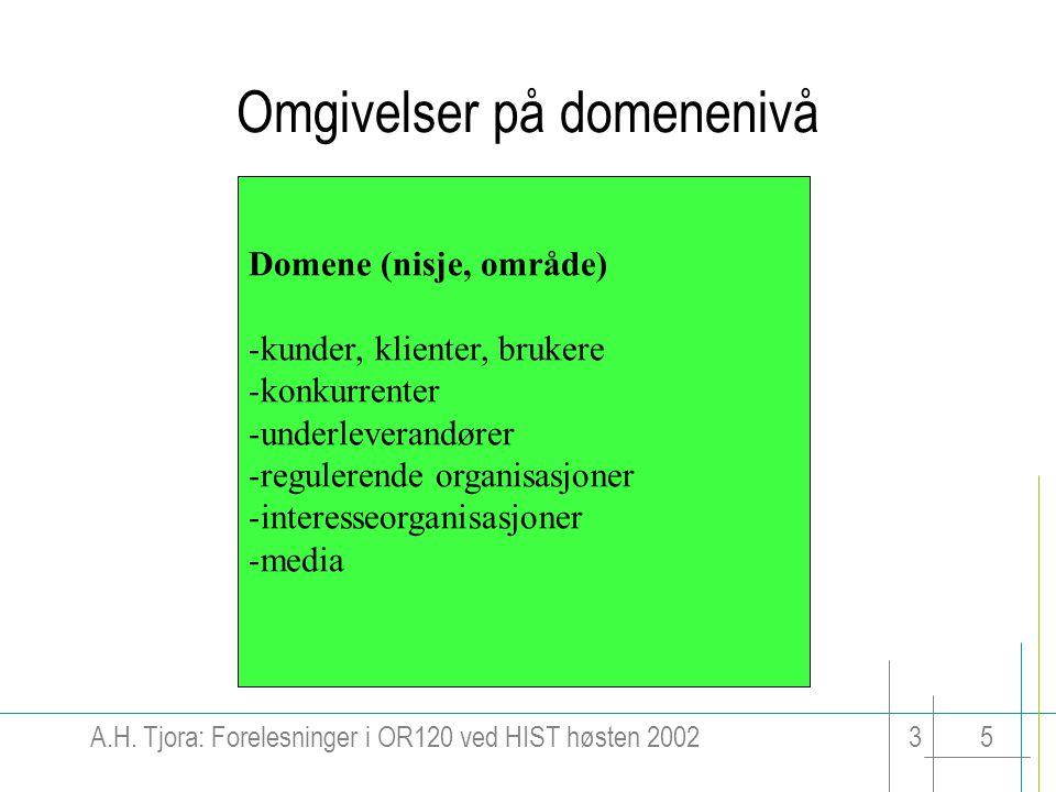 A.H. Tjora: Forelesninger i OR120 ved HIST høsten 200235 Omgivelser på domenenivå Domene (nisje, område) -kunder, klienter, brukere -konkurrenter -und