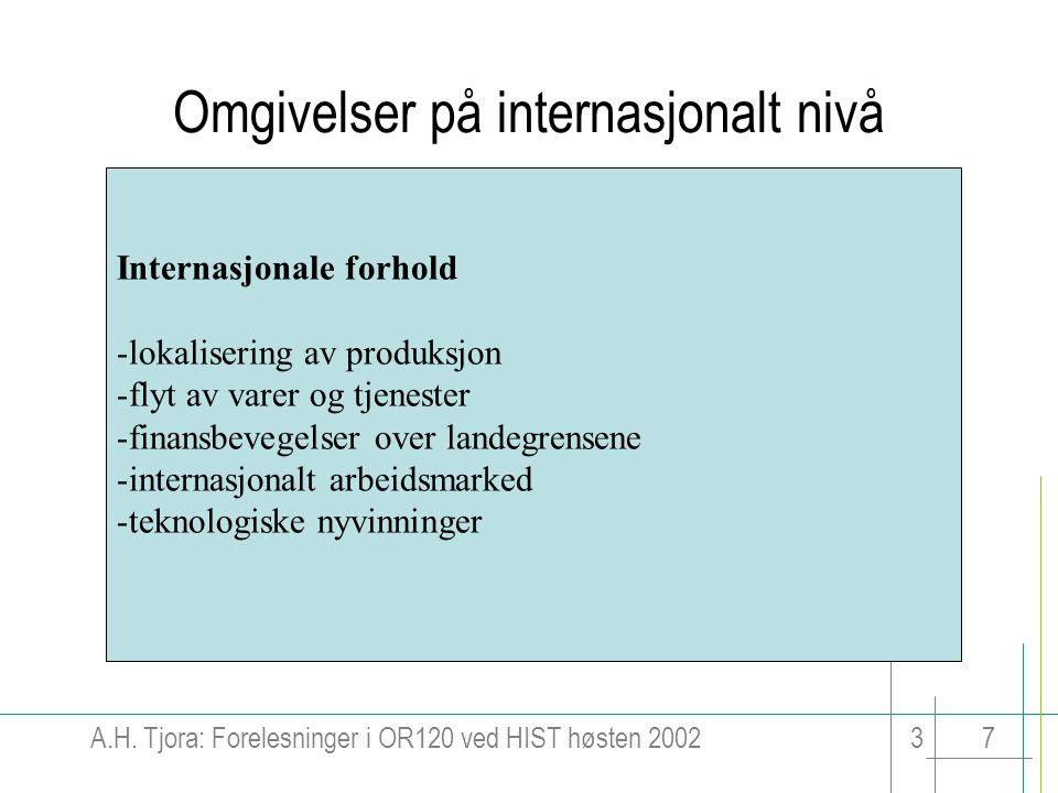 A.H. Tjora: Forelesninger i OR120 ved HIST høsten 200237 Internasjonale forhold -lokalisering av produksjon -flyt av varer og tjenester -finansbevegel