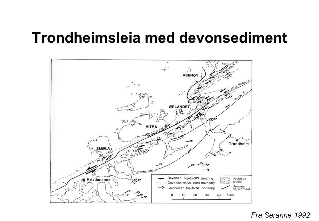 Fra Steel et al. 1985 Smøla Aktiv forkastnings- sedimentasjon