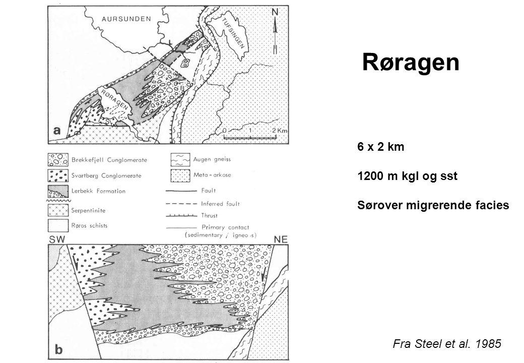 Devonavsetningene avsetningsmodell Fra Steel et al. 1985