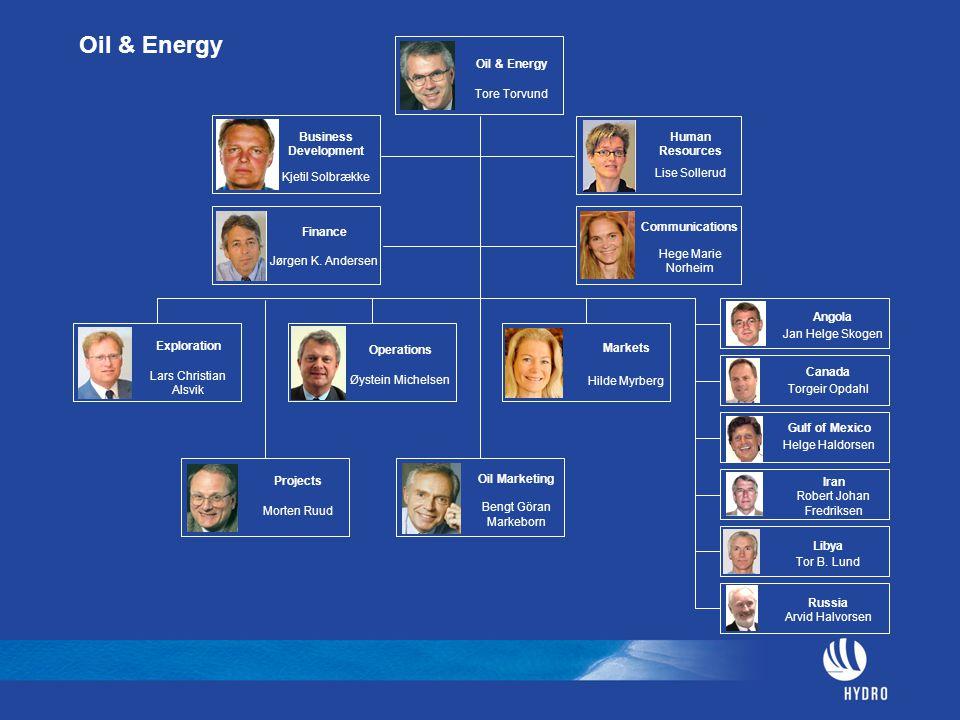 Oil & Energy Oil Marketing Bengt Göran Markeborn Oil & Energy Tore Torvund Communications Hege Marie Norheim Business Development Kjetil Solbrække Pro