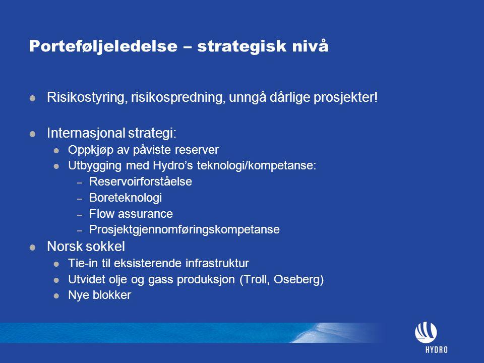 Porteføljeledelse – strategisk nivå Risikostyring, risikospredning, unngå dårlige prosjekter! Internasjonal strategi: Oppkjøp av påviste reserver Utby