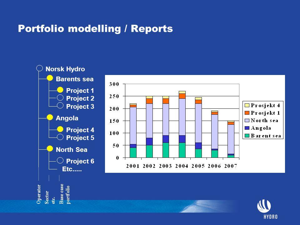 Portfolio modelling / Reports Sector etc. Operator Base case portfolio Barents sea Norsk Hydro Project 1 Project 2 Project 3 Project 4 Project 5 Angol