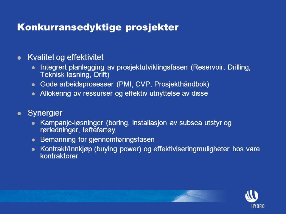 Konkurransedyktige prosjekter Kvalitet og effektivitet Integrert planlegging av prosjektutviklingsfasen (Reservoir, Drilling, Teknisk løsning, Drift)