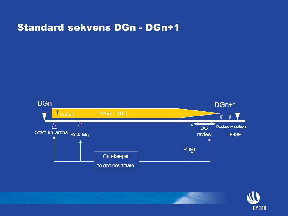Standard sekvens DGn - DGn+1 Gatekeeper to decide/initiate Start-up arena Risk Mg DG review Review meetings DGn DGn+1 Work + IDC Kick-off PDRI DGSP