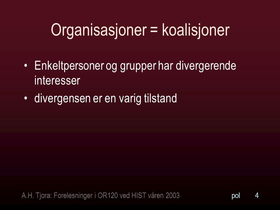 A.H. Tjora: Forelesninger i OR120 ved HIST våren 2003pol4 Organisasjoner = koalisjoner Enkeltpersoner og grupper har divergerende interesser divergens